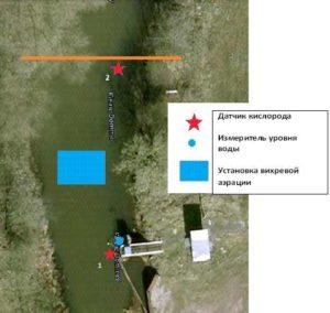 Вид на условия проведения измерений «экспериментальная станция аэрации» на реке Доммел